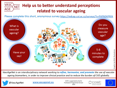 Please participate in and distribute the survey on the perceptions related to the measurement of vascular ageing!